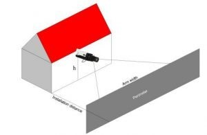 Configuración de la protección perimetral