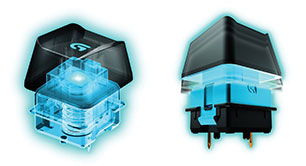Interruptores mecanicos Romer-G