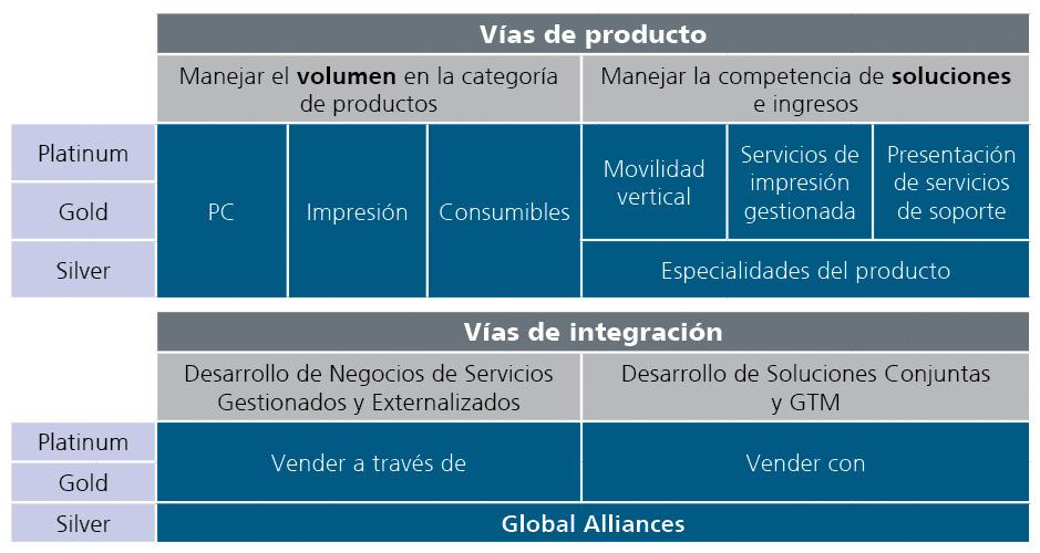 microglobal_vias-de-producto