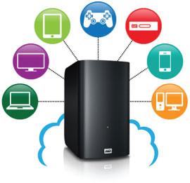 Wester Digital acceso desde cualquier dispositivo