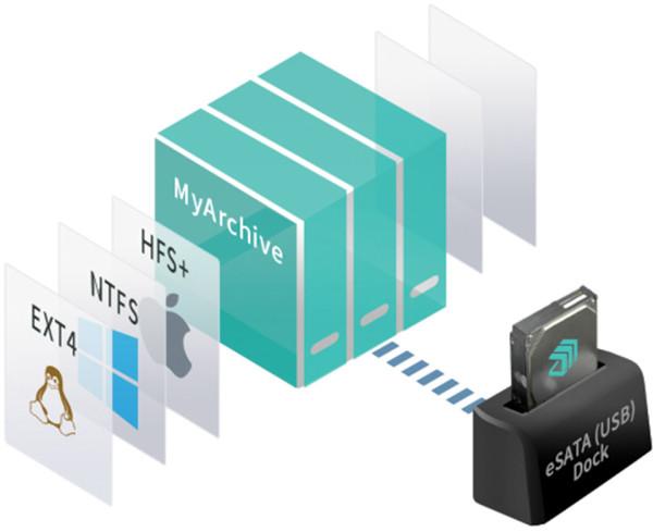 myarchive_ntfs_hfs_dock